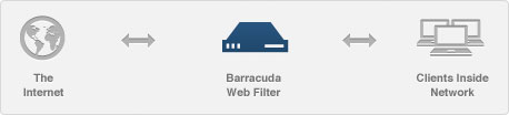 barracuda web filter
