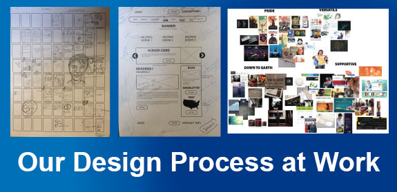 Part of the Lieberman Design Process